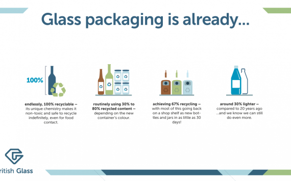 Glass packaging is already