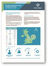 The front cover of the summary of British Glass' new industry wide net zero strategy that outlines the possible routes to net zero carbon emissions for the glass sector